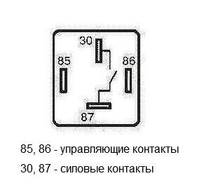http://tuning-lada-2109.ru/wp-content/uploads/2012/01/shema-rele.jpg