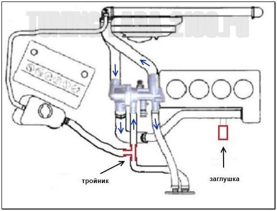 termos 2110 2109 karb - Термостат на оку от ваз 2110