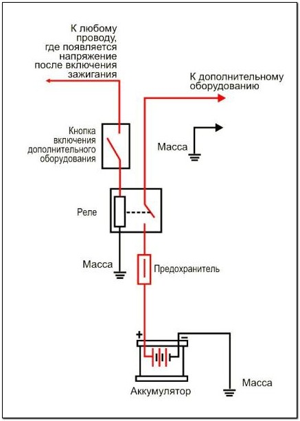 podkluchenie dop oborudovanie - Схема подключения противотуманок через реле и кнопку