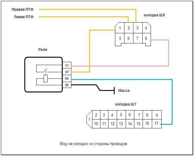 Колодка Ш7 Схема подключения