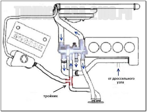 Подключение термостата ВАЗ 2110 по доработанной схеме
