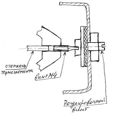 Схема доработки термостата