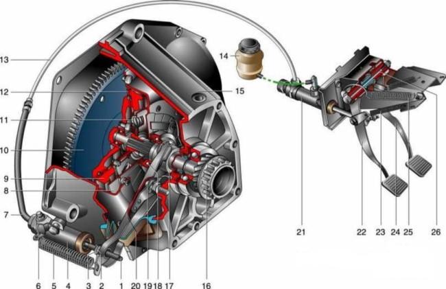 Гидропривод LADA 4x4, схема